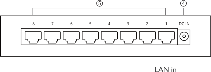 A technical drawing of the rearside of the 8Switch