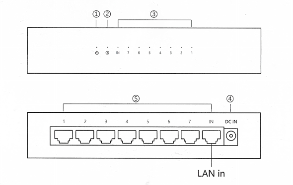 A technical drawing of the frontside and backside of the 8Switch