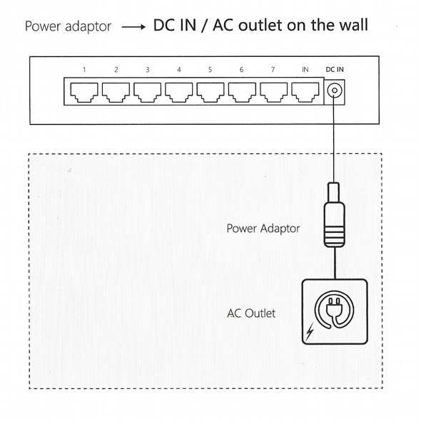 A Technical drawing demonstrating the 8Switch Power Adapter